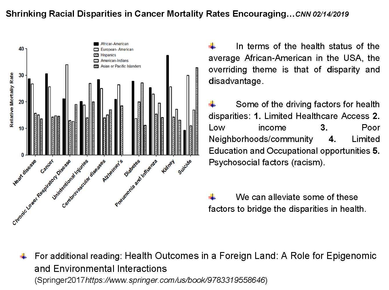 Shrinking Racial Disparities in Cancer Mortality Rates Encouraging